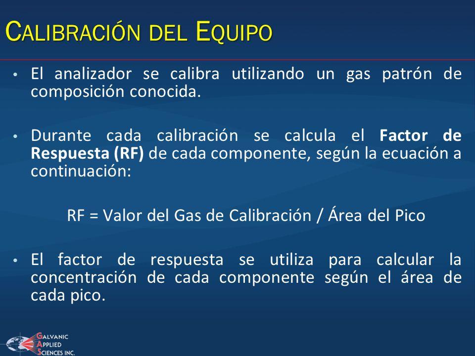 El analizador se calibra utilizando un gas patrón de composición conocida. Durante cada calibración se calcula el Factor de Respuesta (RF) de cada com