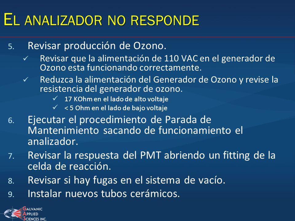 5. Revisar producción de Ozono. Revisar que la alimentación de 110 VAC en el generador de Ozono esta funcionando correctamente. Reduzca la alimentació