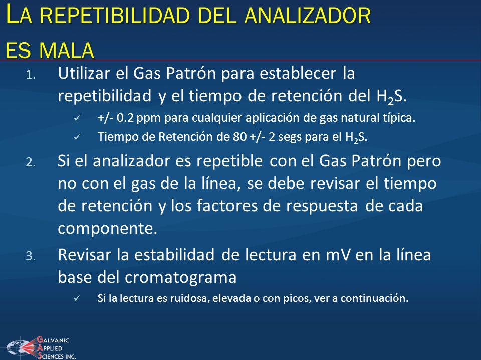 L A REPETIBILIDAD DEL ANALIZADOR ES MALA 1. Utilizar el Gas Patrón para establecer la repetibilidad y el tiempo de retención del H 2 S. +/- 0.2 ppm pa
