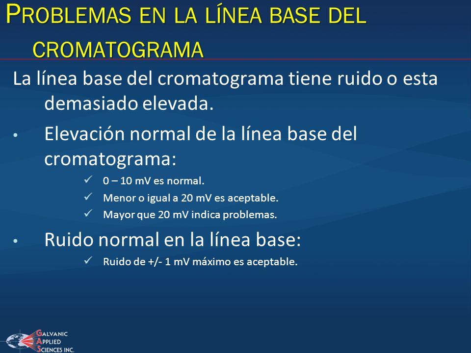 P ROBLEMAS EN LA LÍNEA BASE DEL CROMATOGRAMA La línea base del cromatograma tiene ruido o esta demasiado elevada. Elevación normal de la línea base de