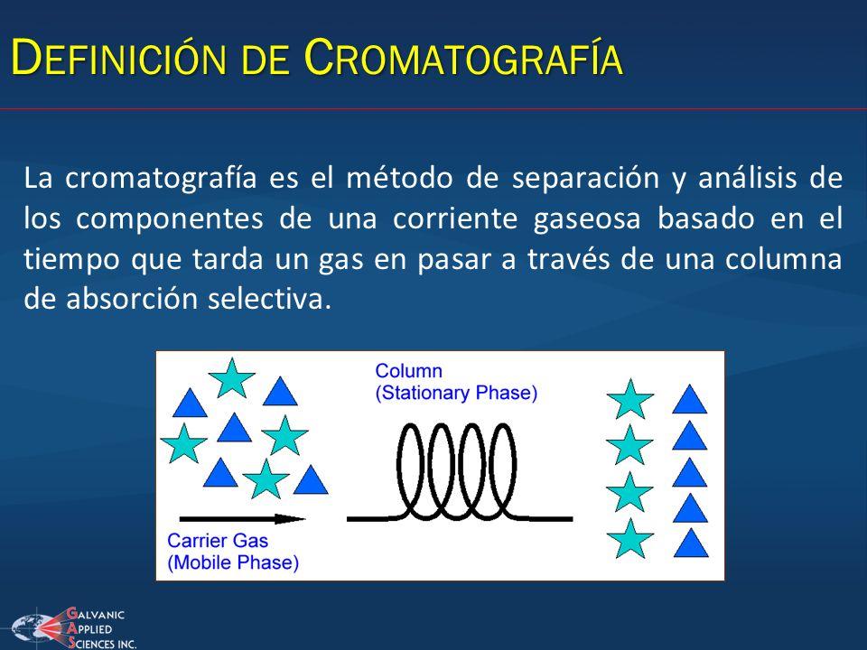 M EDICIÓN DE A ZUFRE El azufre es un elemento químico de número atómico 16 y símbolo S.