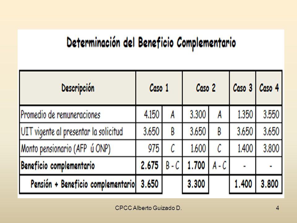 ¿Se debe retener el 4% del Beneficio Complementario para ESSALUD.