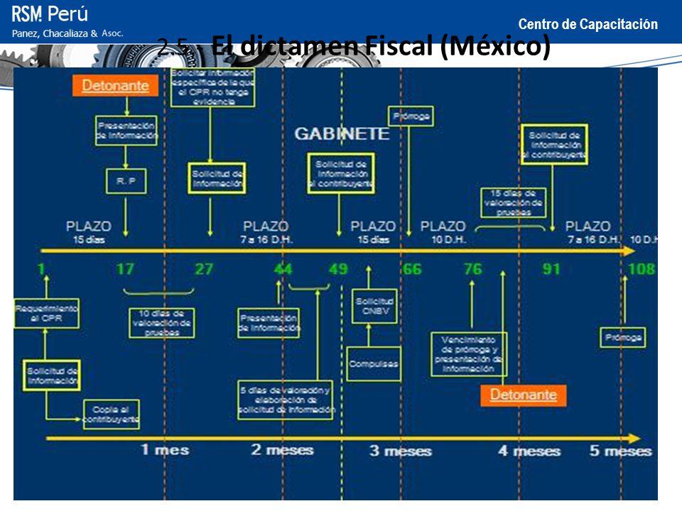 Centro de Capacitación 2.5.- El dictamen Fiscal (México)