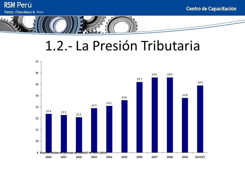 Centro de Capacitación 1.2.- La Presión Tributaria Fuente: Nota de prensa de SUNAT Nº 015-2011
