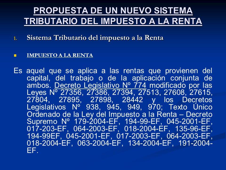 BASE LEGAL Régimen de Estabilidad Jurídica a la Inversión Extranjera – Decreto Legislativo Nº 662 Ley Marco para el Crecimiento de la Inversión Privada – Decreto Legislativo Nº 757 modificado por Leyes Nros.