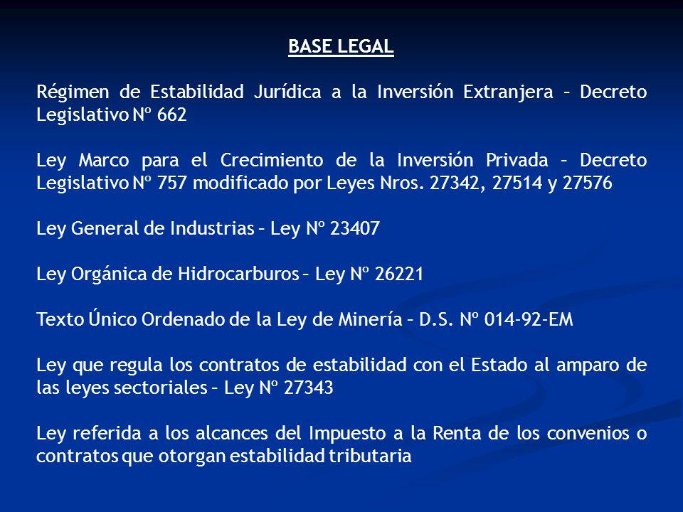 BASE LEGAL Régimen de Estabilidad Jurídica a la Inversión Extranjera – Decreto Legislativo Nº 662 Ley Marco para el Crecimiento de la Inversión Privad