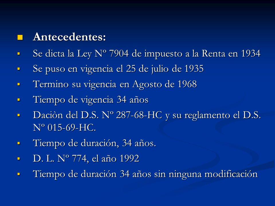 Antecedentes: Antecedentes: Se dicta la Ley Nº 7904 de impuesto a la Renta en 1934 Se dicta la Ley Nº 7904 de impuesto a la Renta en 1934 Se puso en v