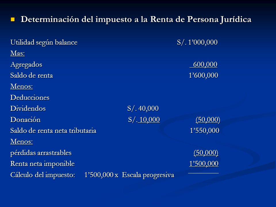 Determinación del impuesto a la Renta de Persona Jurídica Determinación del impuesto a la Renta de Persona Jurídica Utilidad según balance S/. 1000,00
