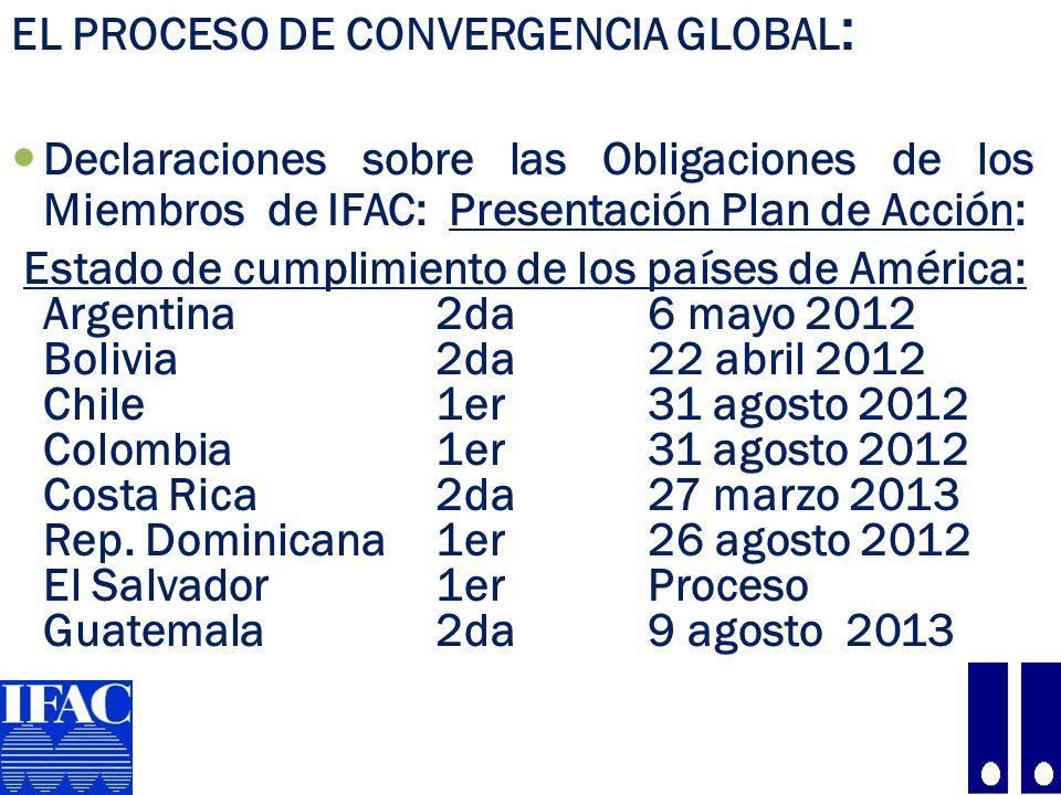 EL PROCESO DE CONVERGENCIA GLOBAL : Declaraciones sobre las Obligaciones de los Miembros de IFAC: Presentación Plan de Acción: Estado de cumplimiento de los países de América: Argentina2da 6 mayo 2012 Bolivia2da 22 abril 2012 Chile1er 31 agosto 2012 Colombia1er 31 agosto 2012 Costa Rica2da27 marzo 2013 Rep.