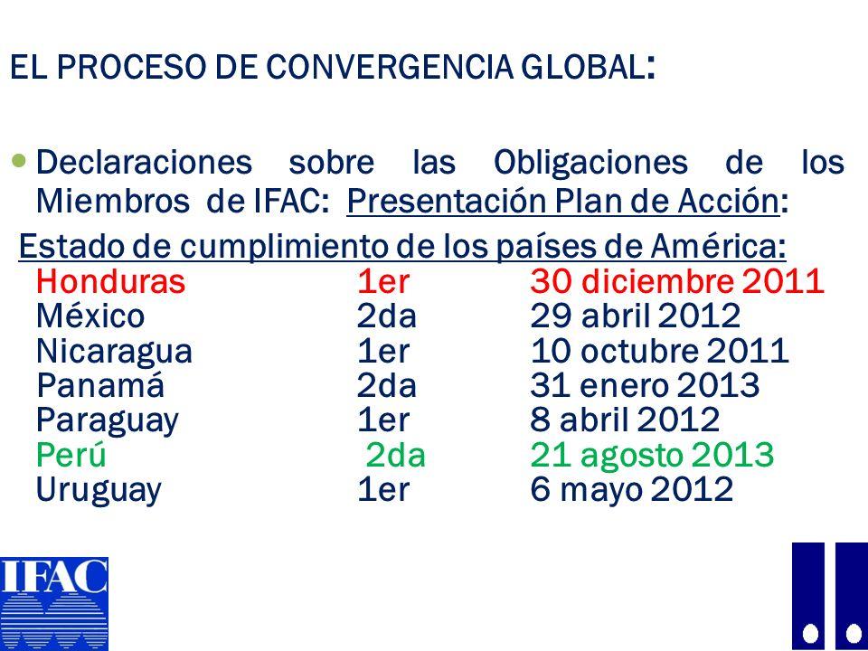EL PROCESO DE CONVERGENCIA GLOBAL : Declaraciones sobre las Obligaciones de los Miembros de IFAC: Presentación Plan de Acción: Estado de cumplimiento de los países de América: Honduras1er 30 diciembre 2011 México2da 29 abril 2012 Nicaragua1er 10 octubre 2011 Panamá 2da31 enero 2013 Paraguay1er 8 abril 2012 Perú 2da 21 agosto 2013 Uruguay1er6 mayo 2012 20