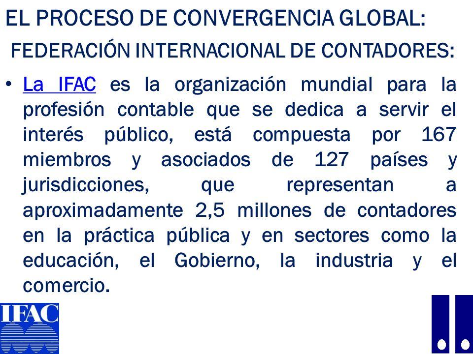 CÓDIGO DE ÉTICA DE IFAC: Que hace el IESBA.
