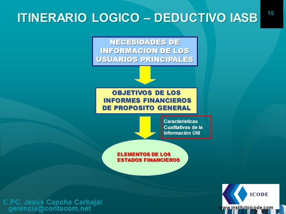 C.PC. Jesús Capcha Carbajal gerencia@contacom.net www.institutoicode.com 10 NECESIDADES DE INFORMACION DE LOS USUARIOS PRINCIPALES OBJETIVOS DE LOS IN