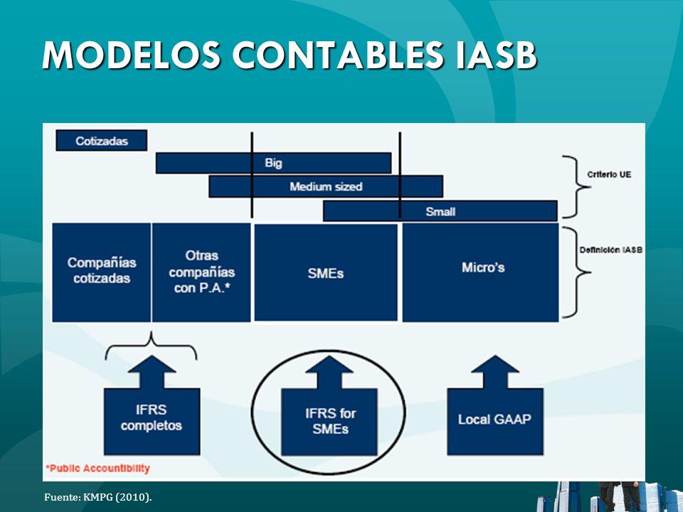 MODELOS CONTABLES IASB Fuente: KMPG (2010).