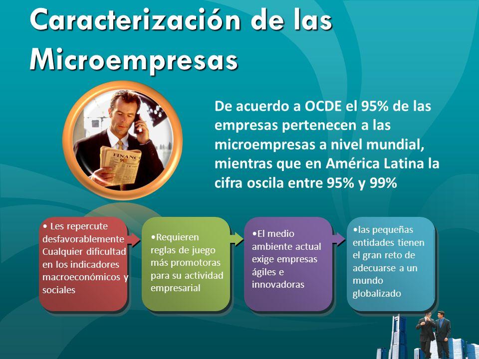 Caracterización de las Microempresas De acuerdo a OCDE el 95% de las empresas pertenecen a las microempresas a nivel mundial, mientras que en América