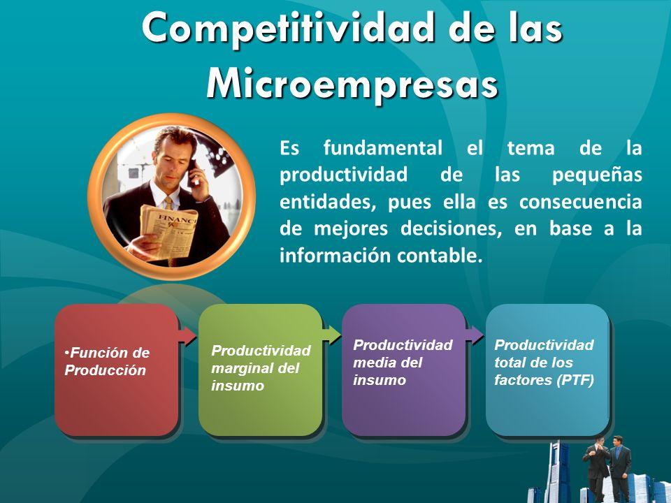 Competitividad de las Microempresas Es fundamental el tema de la productividad de las pequeñas entidades, pues ella es consecuencia de mejores decisio