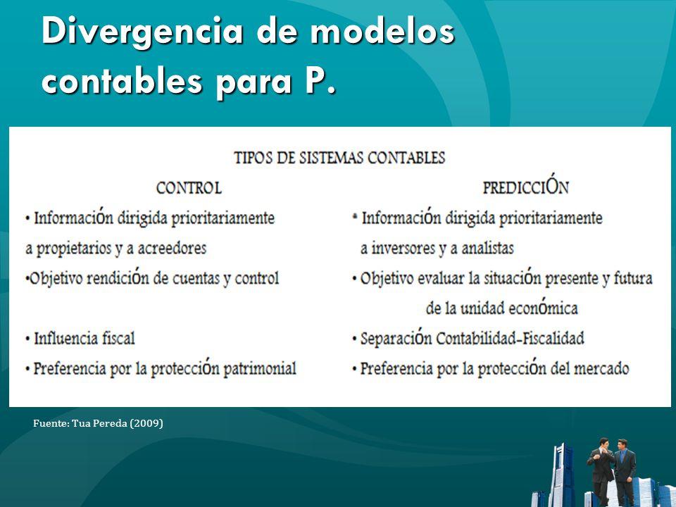 Divergencia de modelos contables para P. Fuente: Tua Pereda (2009)