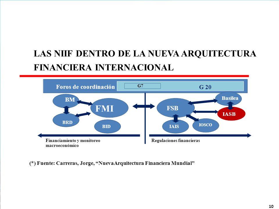 10 LAS NIIF DENTRO DE LA NUEVA ARQUITECTURA FINANCIERA INTERNACIONAL G7 Financiamiento y monitoreo macroeconómico Regulaciones financieras G 20 FSB Fo