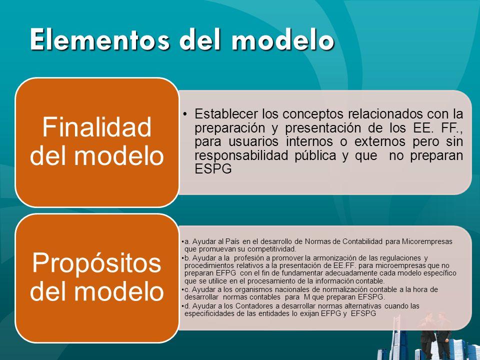 Elementos del modelo Establecer los conceptos relacionados con la preparación y presentación de los EE. FF., para usuarios internos o externos pero si