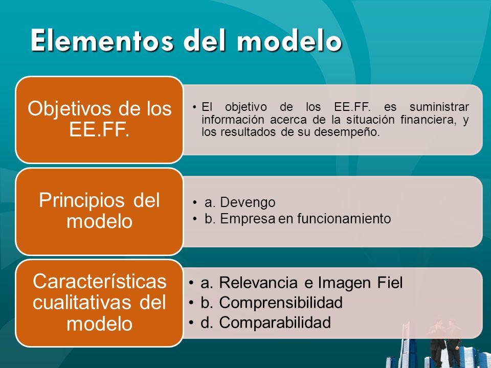 Elementos del modelo El objetivo de los EE.FF. es suministrar información acerca de la situación financiera, y los resultados de su desempeño. Objetiv