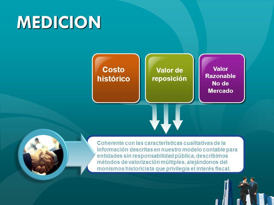MEDICION Costo histórico Valor de reposición Valor Razonable No de Mercado Coherente con las características cualitativas de la información descritas