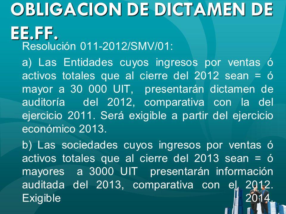 OBLIGACION DE DICTAMEN DE EE.FF. Resolución 011-2012/SMV/01: a) Las Entidades cuyos ingresos por ventas ó activos totales que al cierre del 2012 sean