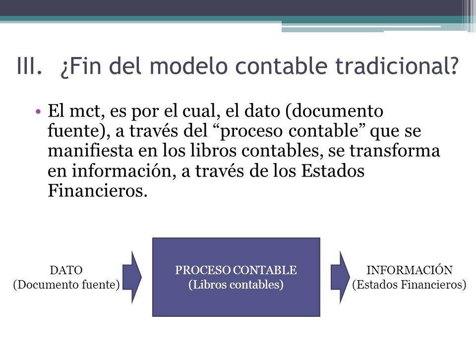 3.Entorno de la transacción Una medición a VR presume que los activos o pasivos son intercambiados en una transacción ordenada entre participantes de un mercado que venden un activo o transfieren un pasivo a la fecha de medición en condiciones de mercado actuales.