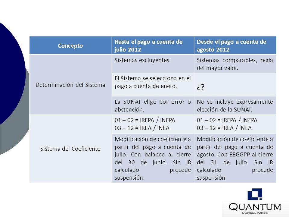 Concepto Hasta el pago a cuenta de julio 2012 Desde el pago a cuenta de agosto 2012 Determinación del Sistema Sistemas excluyentes.Sistemas comparable
