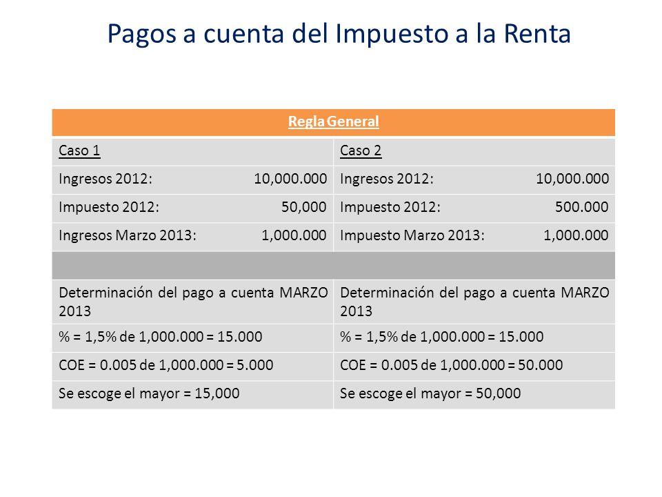 Pagos a cuenta del Impuesto a la Renta Ejemplos: Regla General Caso 1Caso 2 Ingresos 2012:10,000.000Ingresos 2012:10,000.000 Impuesto 2012:50,000Impue