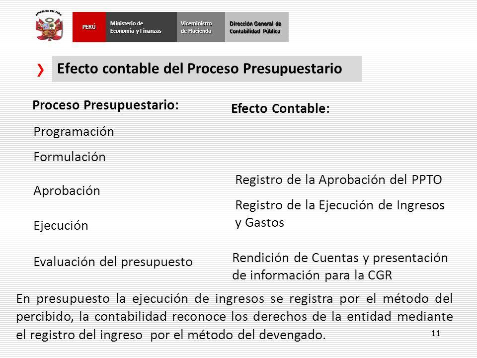 11 Dirección General de Contabilidad Pública Ministerio de Economía y Finanzas PERÚViceministro de Hacienda Efecto contable del Proceso Presupuestario