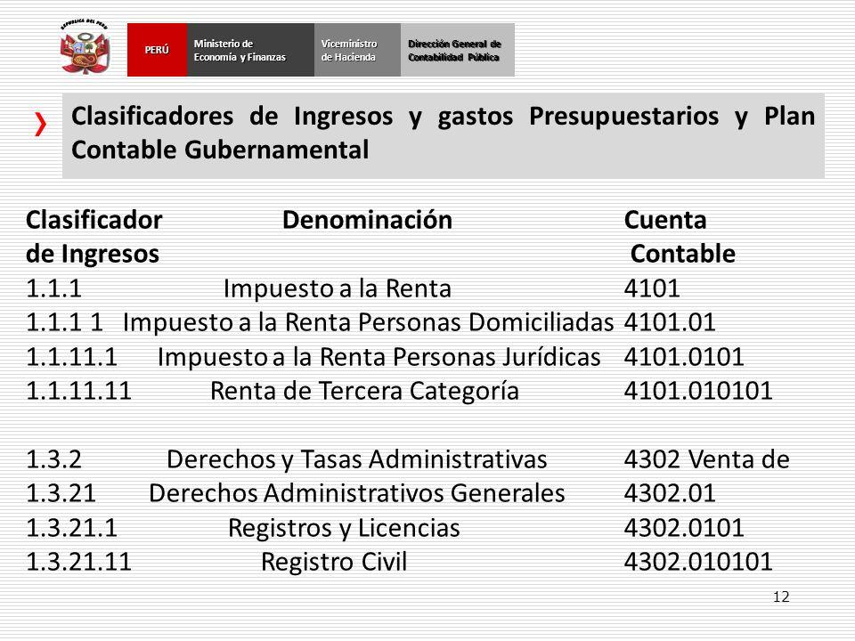 12 Dirección General de Contabilidad Pública Ministerio de Economía y Finanzas PERÚViceministro de Hacienda Clasificadores de Ingresos y gastos Presup