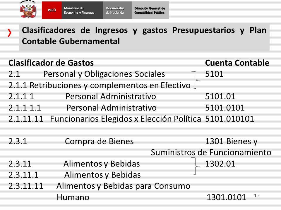 13 Dirección General de Contabilidad Pública Ministerio de Economía y Finanzas PERÚViceministro de Hacienda Clasificadores de Ingresos y gastos Presup