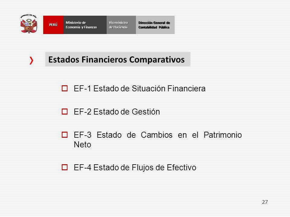 27 Dirección General de Contabilidad Pública Ministerio de Economía y Finanzas PERÚViceministro de Hacienda EF-1 Estado de Situación Financiera EF-2 E