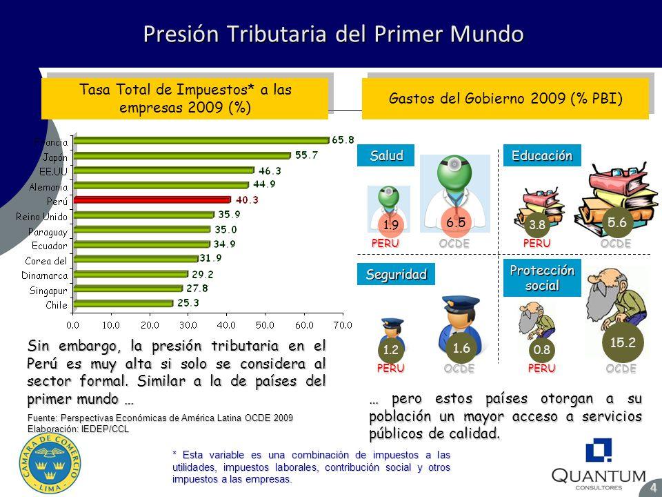 Presión Tributaria del Primer Mundo Presión Tributaria del Primer Mundo4 Fuente: Perspectivas Económicas de América Latina OCDE 2009 Elaboración: IEDE