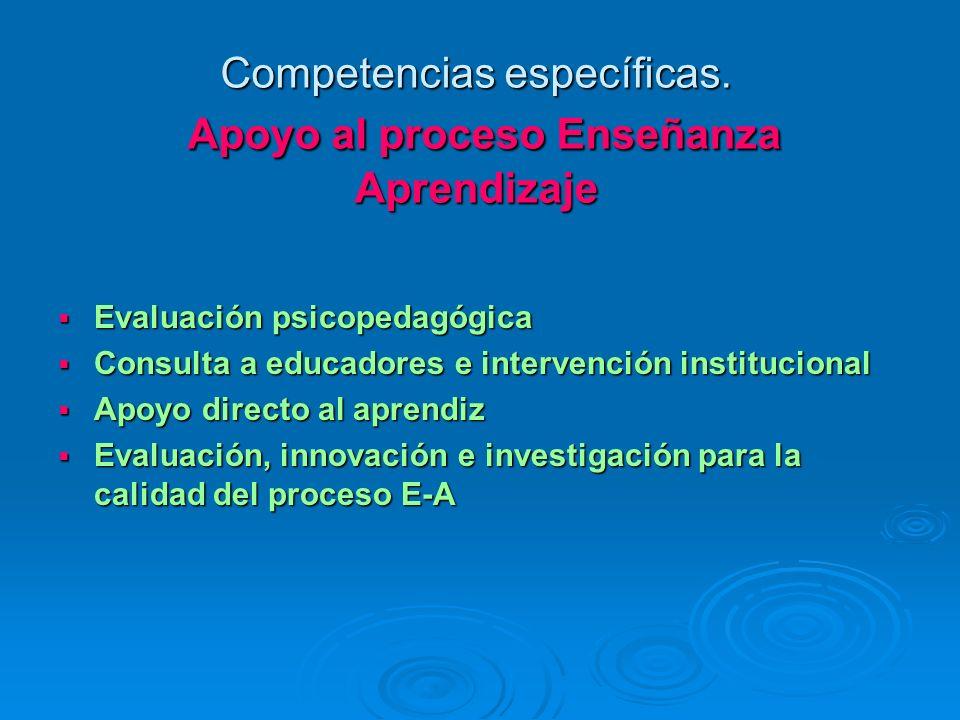Competencias específicas. Apoyo al proceso Enseñanza Aprendizaje Evaluación psicopedagógica Evaluación psicopedagógica Consulta a educadores e interve
