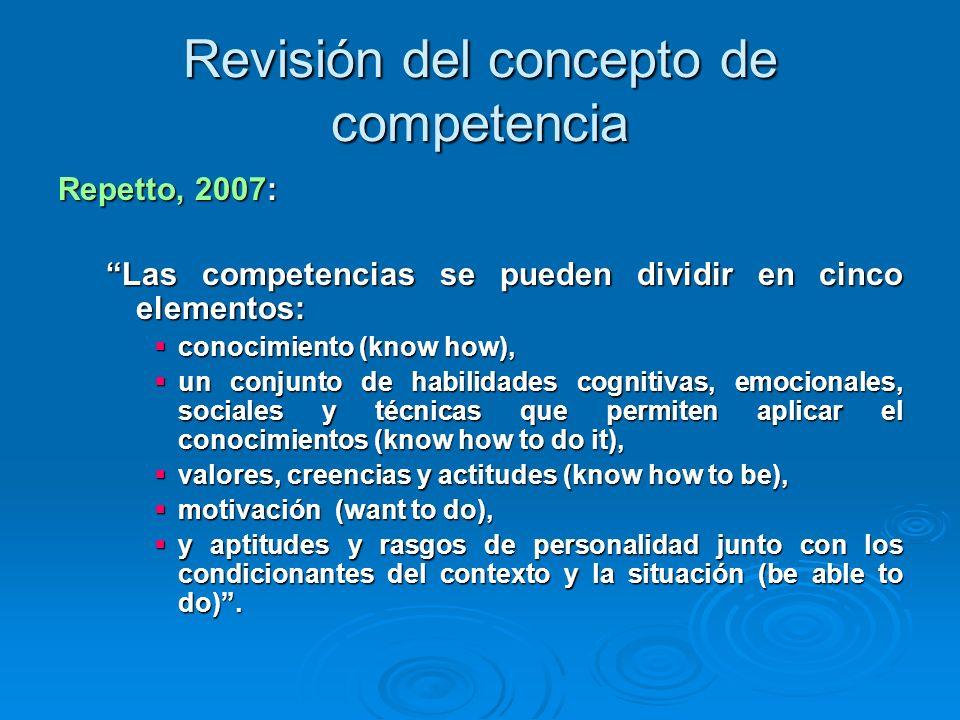 Revisión del concepto de competencia Repetto, 2007: Las competencias se pueden dividir en cinco elementos: conocimiento (know how), conocimiento (know