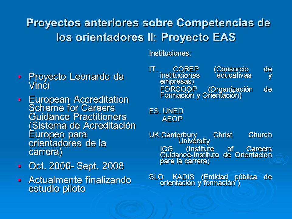 Proyectos anteriores sobre Competencias de los orientadores II: Proyecto EAS Proyectos anteriores sobre Competencias de los orientadores II: Proyecto