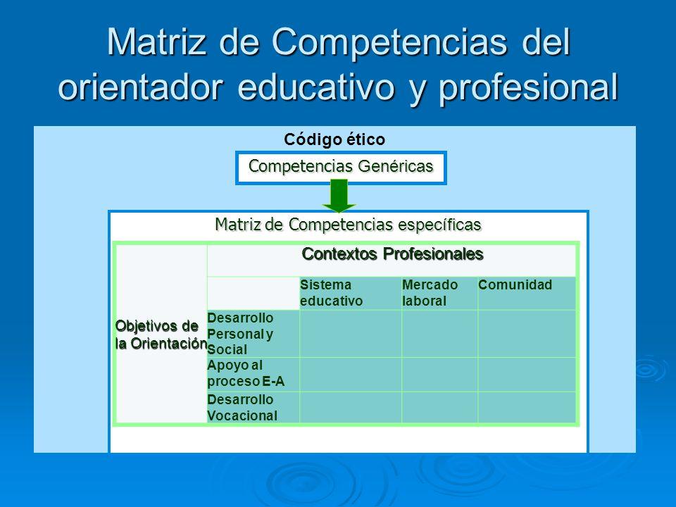 Matriz de Competencias del orientador educativo y profesional Código ético Matriz de Competencias específicas Competencias Genéricas Objetivos de la O