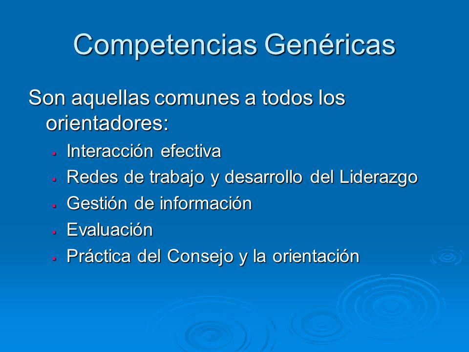 Competencias Genéricas Son aquellas comunes a todos los orientadores: Interacción efectiva Interacción efectiva Redes de trabajo y desarrollo del Lide