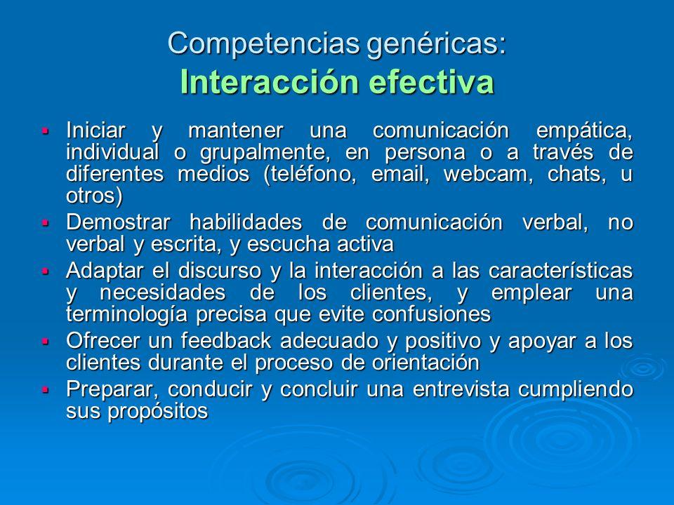 Competencias genéricas: Interacción efectiva Iniciar y mantener una comunicación empática, individual o grupalmente, en persona o a través de diferent
