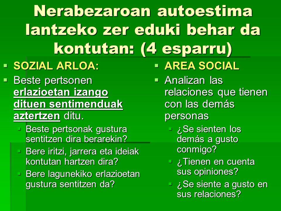 Nerabezaroan autoestima lantzeko zer eduki behar da kontutan: (4 esparru) SOZIAL ARLOA: SOZIAL ARLOA: Beste pertsonen erlazioetan izango dituen sentim