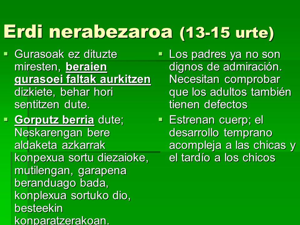 Nerabezaroan autoestima lantzeko zer eduki behar da kontutan: (4 esparru) SOZIAL ARLOA: SOZIAL ARLOA: Beste pertsonen erlazioetan izango dituen sentimenduak aztertzen ditu.