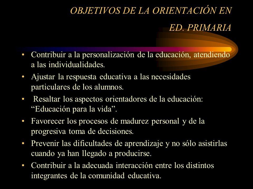 OBJETIVOS DE LA ORIENTACIÓN EN ED.