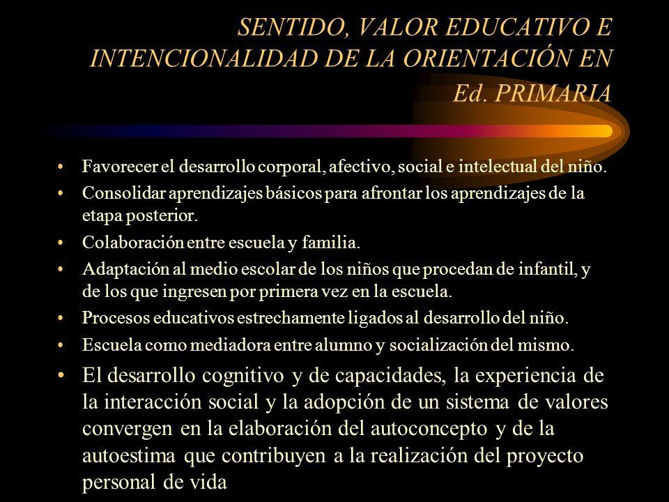 SENTIDO, VALOR EDUCATIVO E INTENCIONALIDAD DE LA ORIENTACIÓN EN Ed.