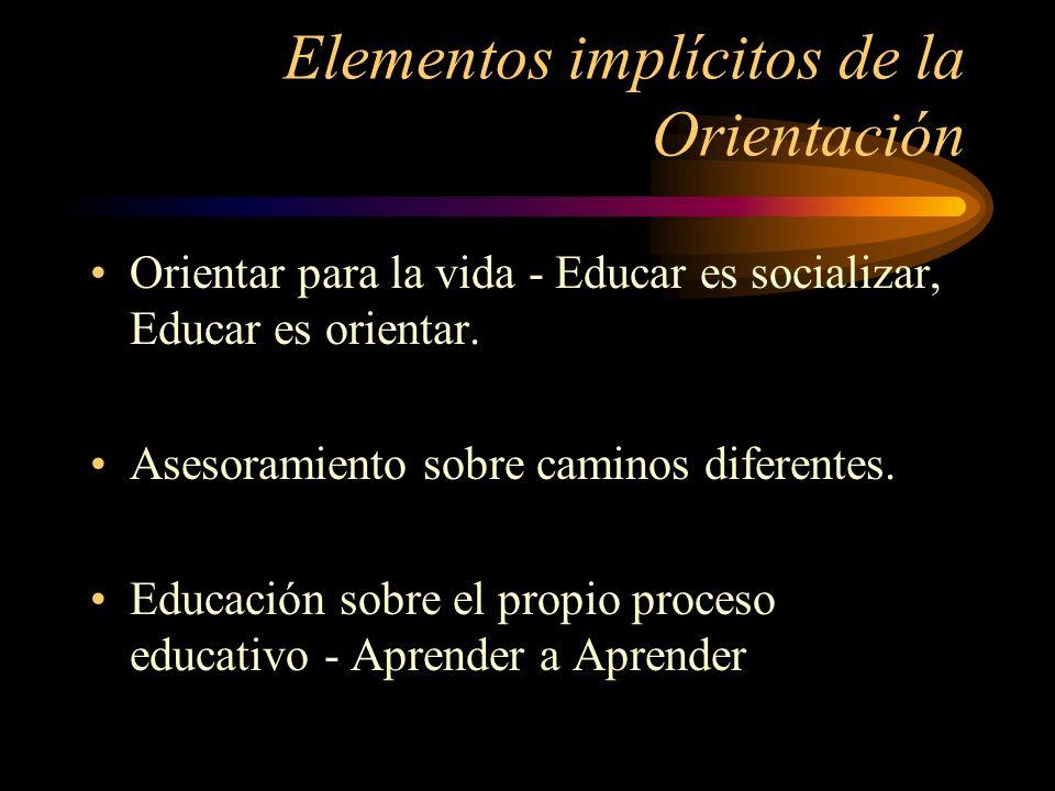 Elementos implícitos de la Orientación Orientar para la vida - Educar es socializar, Educar es orientar.