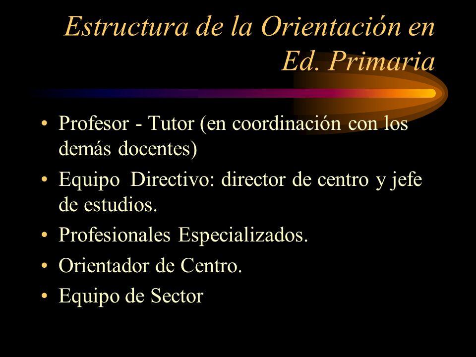 Estructura de la Orientación en Ed.