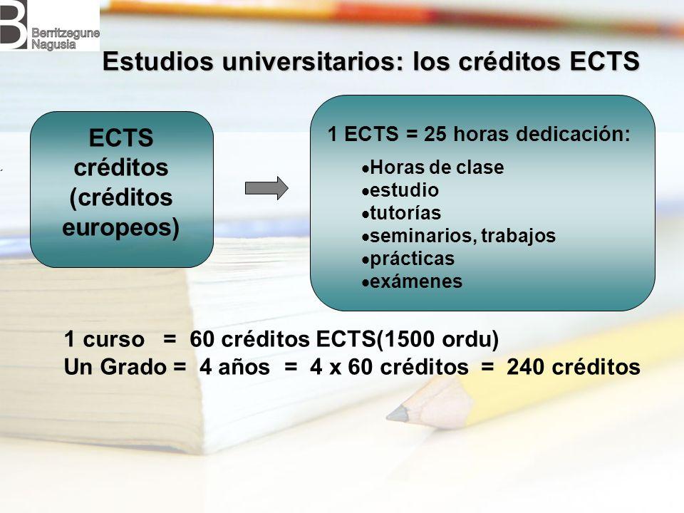 Estudios universitarios: los créditos ECTS ´ ECTS créditos (créditos europeos) 1 ECTS = 25 horas dedicación: Horas de clase estudio tutorías seminarios, trabajos prácticas exámenes 1 curso = 60 créditos ECTS(1500 ordu) Un Grado = 4 años = 4 x 60 créditos = 240 créditos