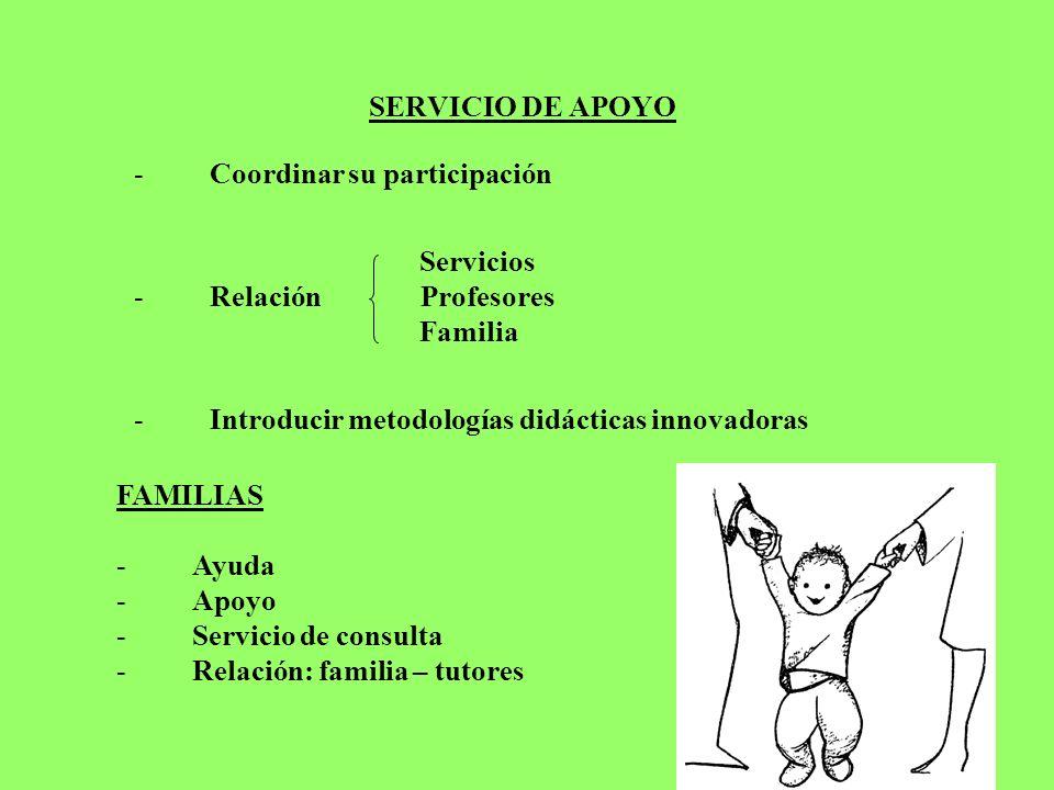 SERVICIO DE APOYO - Coordinar su participación Servicios - Relación Profesores Familia - Introducir metodologías didácticas innovadoras FAMILIAS - Ayu