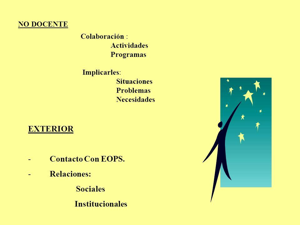 NO DOCENTE EXTERIOR - Contacto Con EOPS. - Relaciones: Sociales Institucionales Colaboración : Actividades Programas Implicarles: Situaciones Problema