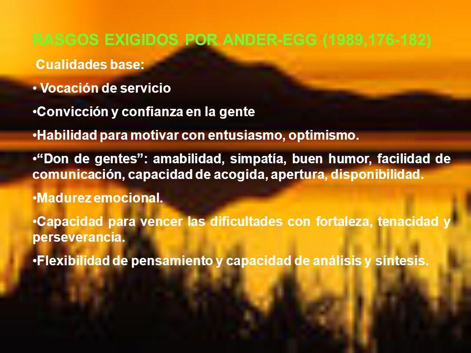 RASGOS EXIGIDOS POR ANDER-EGG (1989,176-182) Cualidades base: Vocación de servicio Convicción y confianza en la gente Habilidad para motivar con entus