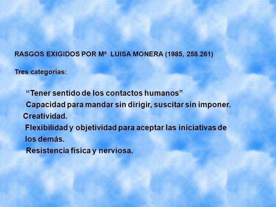 RASGOS EXIGIDOS POR Mª LUISA MONERA (1985, 258.261) Tres categorías: Tener sentido de los contactos humanos Capacidad para mandar sin dirigir, suscita